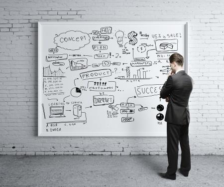 Planung und Konzeption